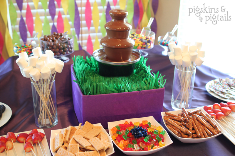 Charlie And The Chocolate Factory Birthday Party Games